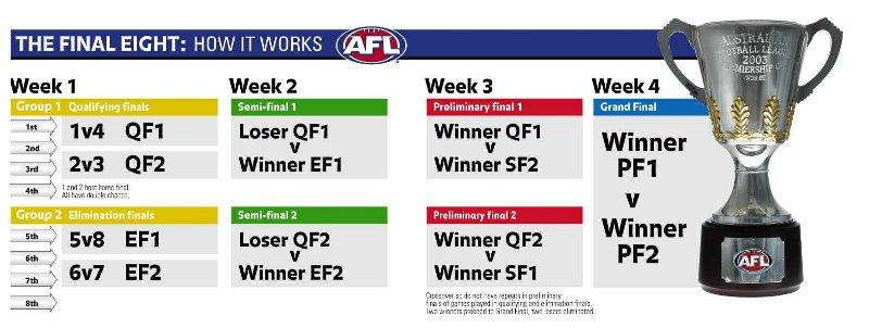 AFL-Final-Eight.jpg